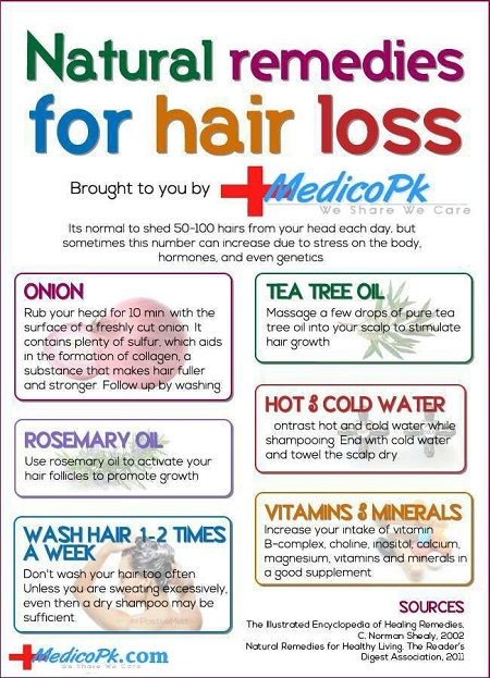 How To Stop Hair Loss And Regrow Hair Naturally Home Remedies