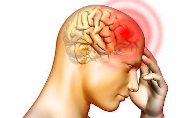 4 Cara Mengatasi Dan Menghilangkan Sakit Kepala Berkepanjangan
