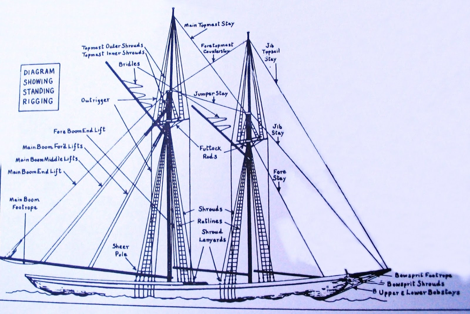 mast rigging diagram ford focus sony radio wiring basic running 29 images