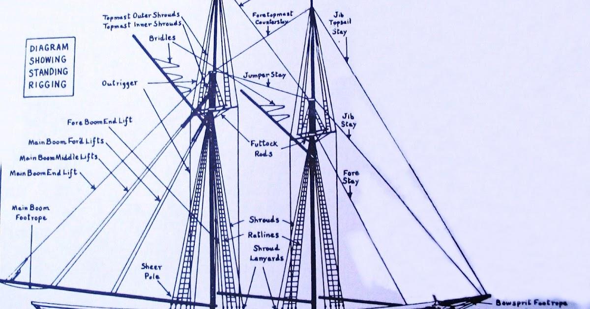 standing rigging diagram 1965 mustang alternator wiring model build bluenose ii 23