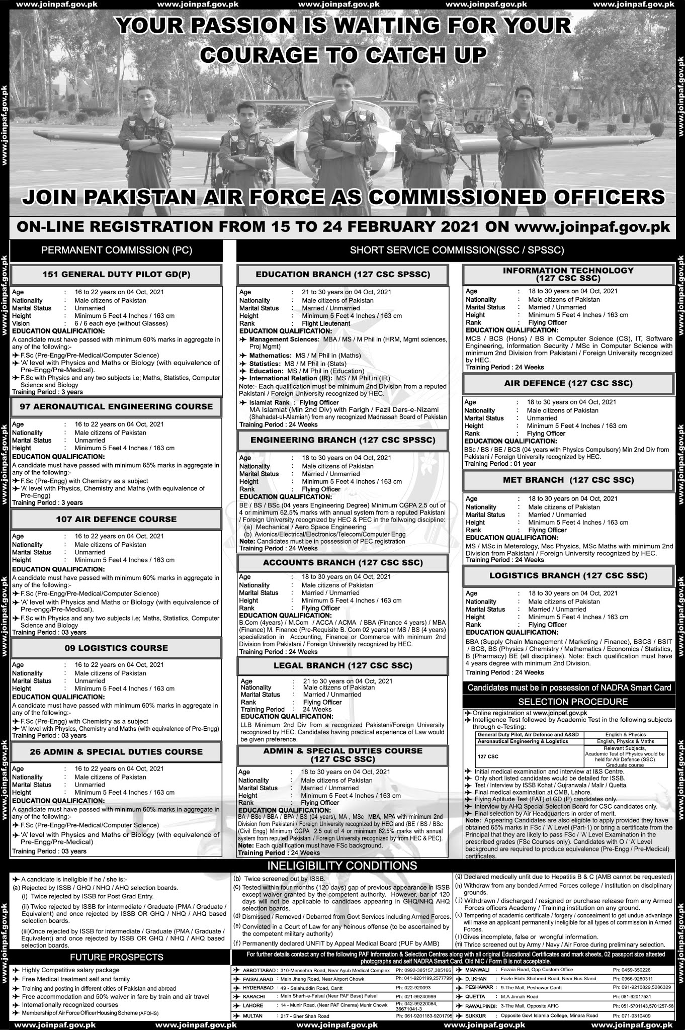 Join Pakistan Air Force Jobs 2021 As GD Pilot/Commissioned Officer
