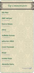 Menang Top Komentator Bulan Januari di Suria Amanda