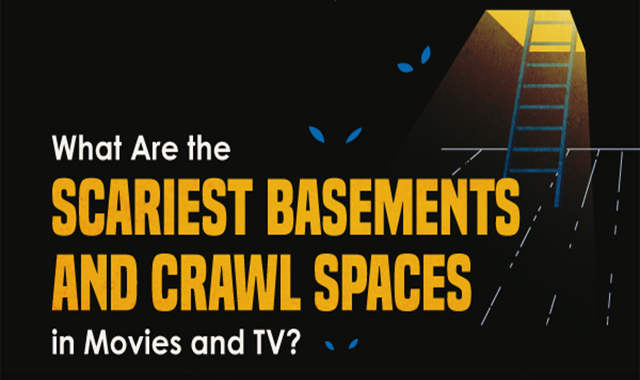 Scariest Basements in Movies & TV