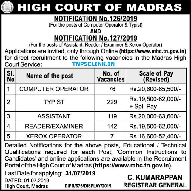 Madras High Court Recruitment Notification 2019