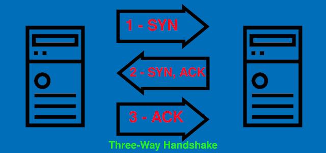 triple apretón de manos