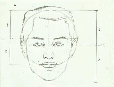 Melukis Teknik Menggambar Sketsa Wajah