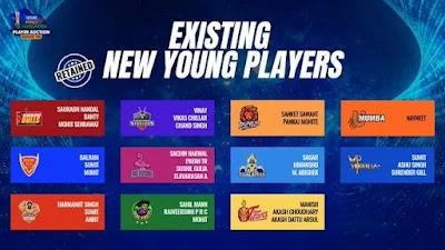 Pro Kabaddi player auction rules 2021