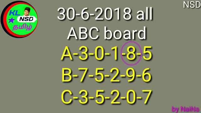 Karunya KR-352 abc guessing numbers by Raja Naina