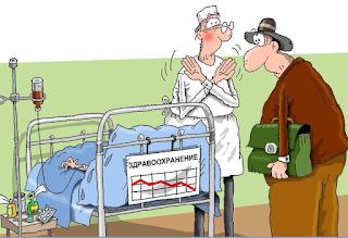 Хирургические операции в Костроме