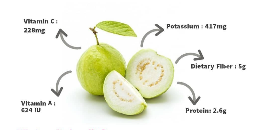 Health Benefits Of Guava Nutritional Facts About Gauva