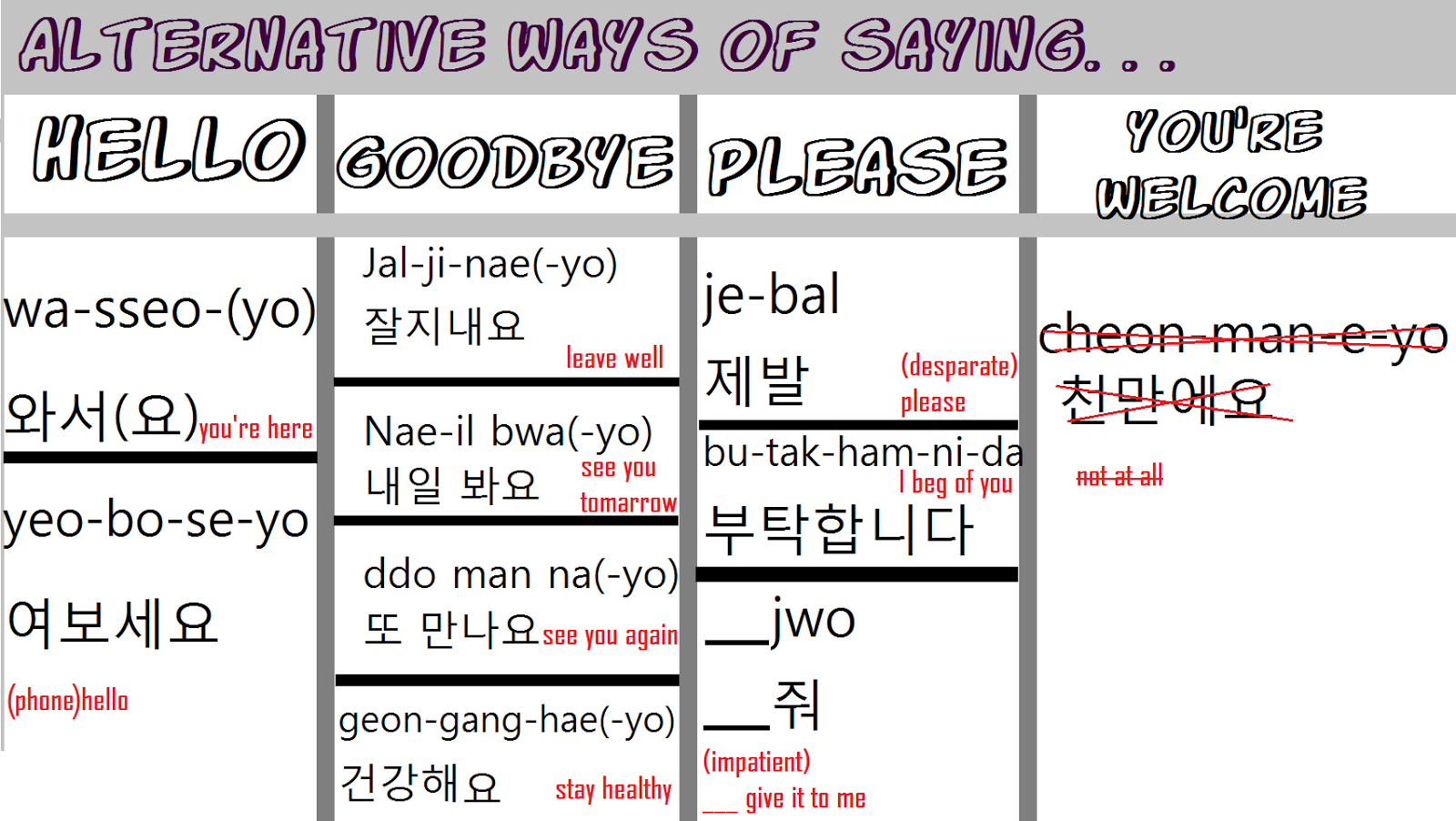 Study Korean Together Basic Korean Vocabulary