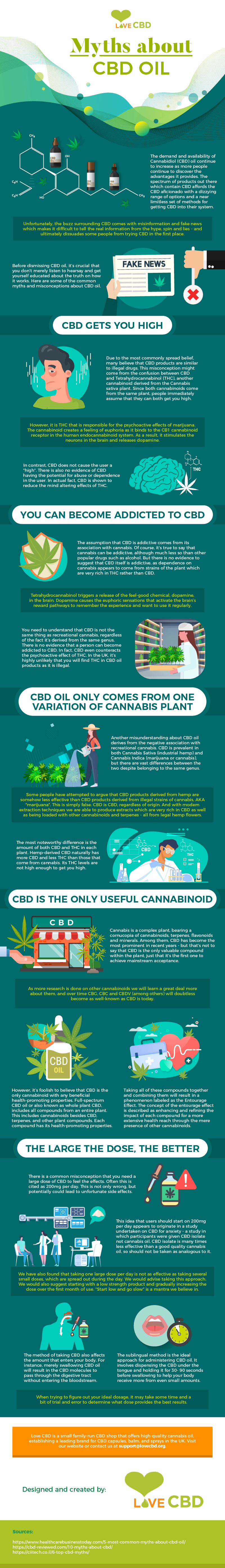 Myths About CBD Oil #infographic #Health