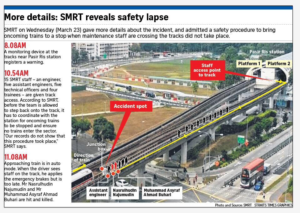If Only Singaporeans Stopped to Think: SMRT accident on 22