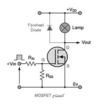 تطبيقات الموسفت MOSFET