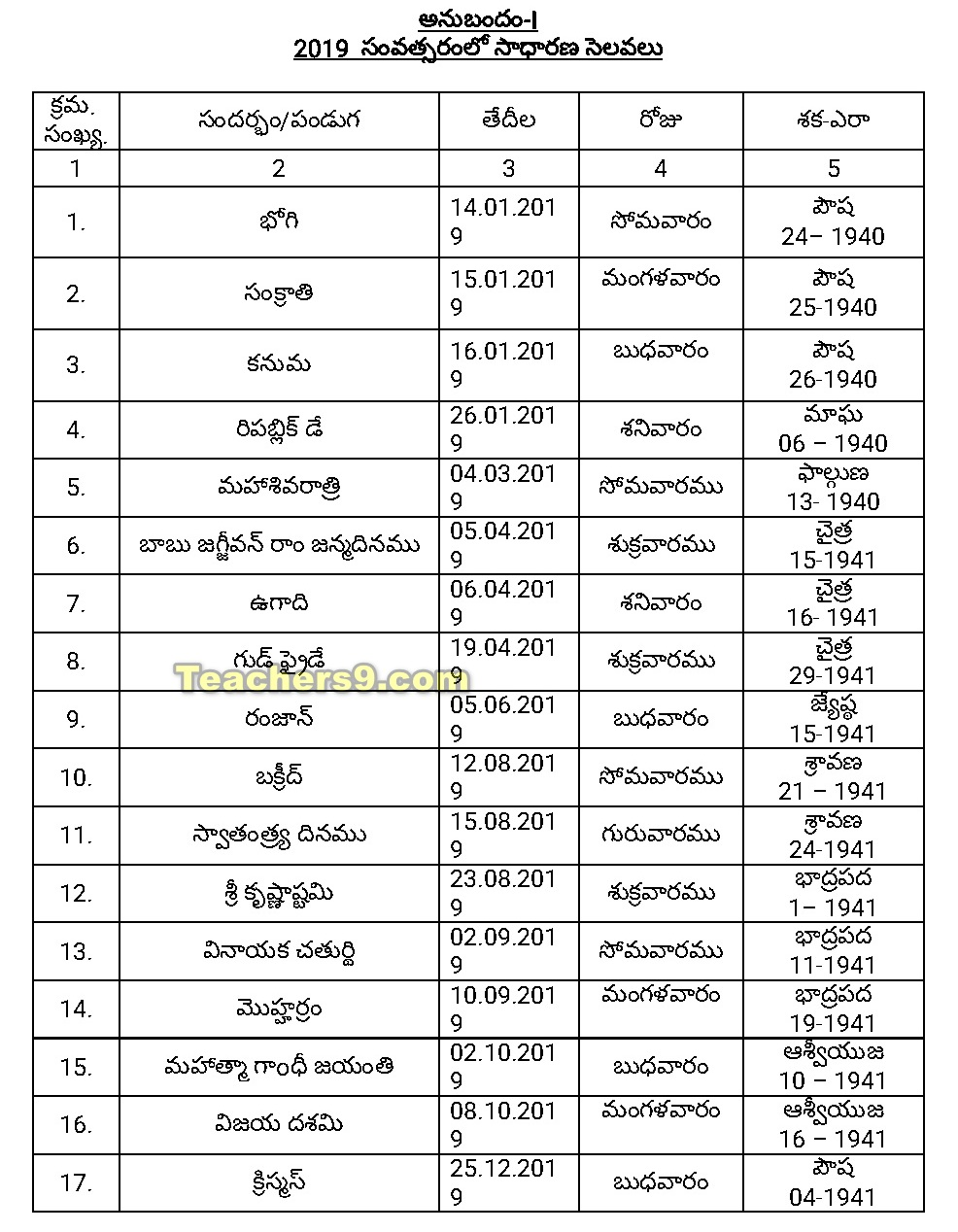 General Holidays for the year 2019 in Andhra Pradesh