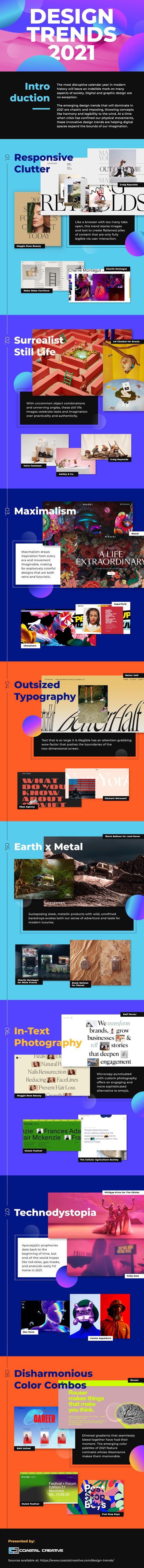 8 Disruptive Digital & Graphic Design Trends of 2021 #infographic #Digital Marketing #Marketing