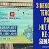 3 REKOR MURI TERCATAT PADA HUT KEMENTERIAN  BUMN KE-21 DI SEMARANG