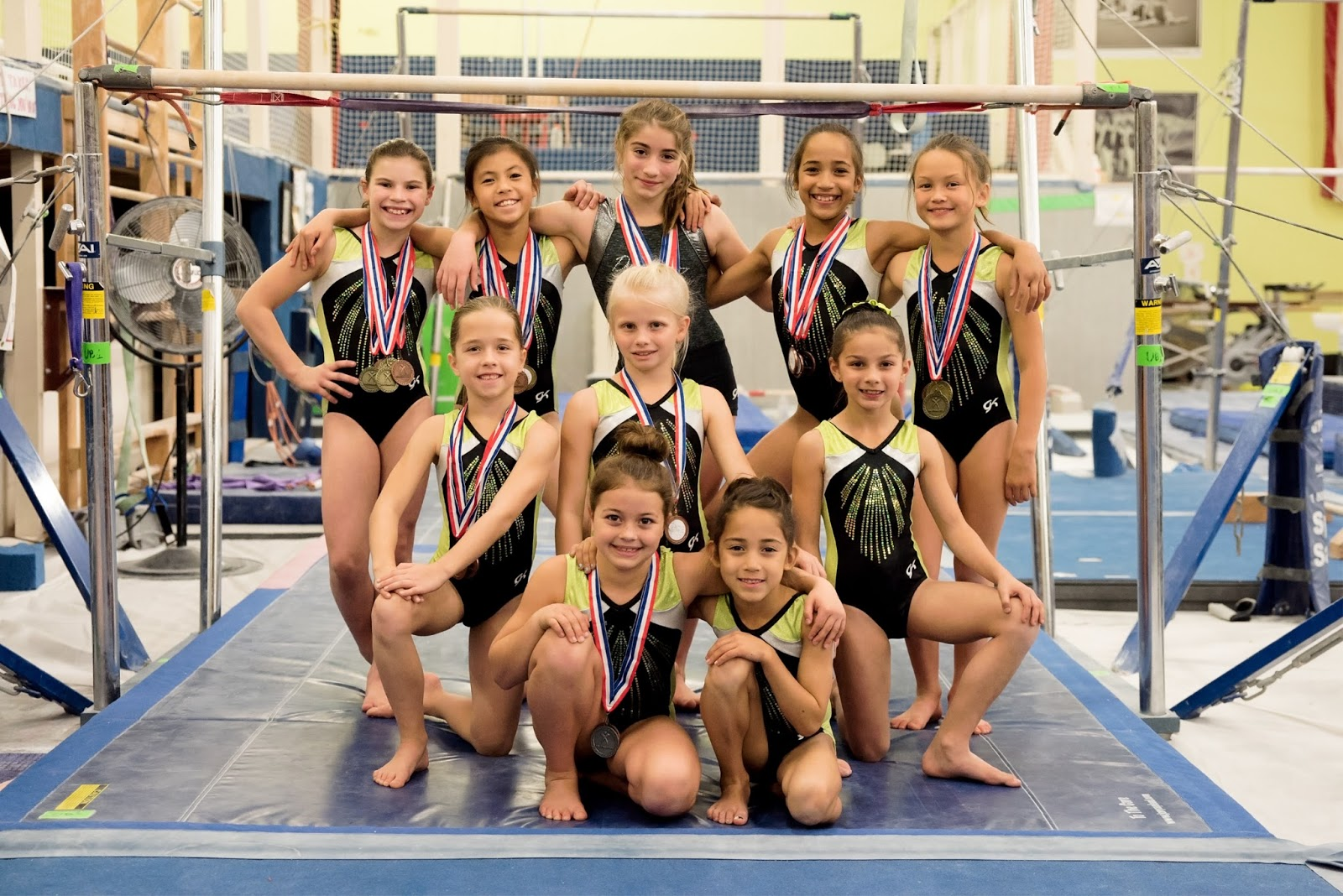 wright gymnastics meet results