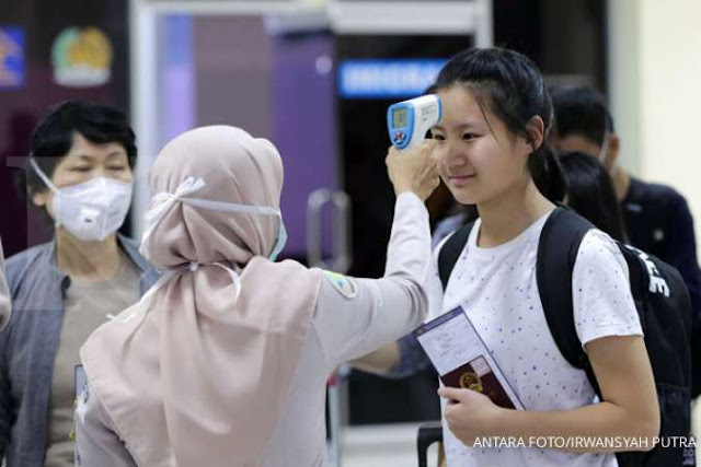 Update Corona Jakarta : Ada Penambahan 361 Kasus