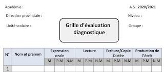 شبكات تفييئ التلاميذ لمواد لمكونات اللغة الفرنسية الرياضيات والنشاط العلمي