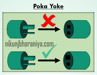 Poka Yoke Top Lean Tool