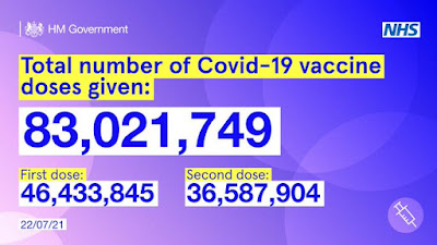 220721 Daily COVID vaccinations