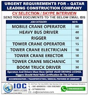 QATAR JOBS : REQUIRED FOR A LEADING CONSTRUCTION COMPANY IN QATAR .g