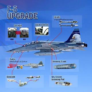 AU Thailand Upgrade F-5