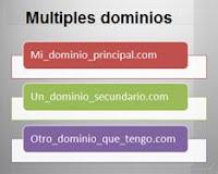Consejos y recomendaciones a la hora de registrar múltiples dominios de Internet