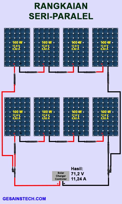 Rangkaian Panel Surya secara Seri-Paralel