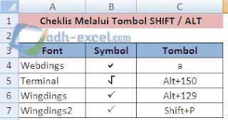menampilkan ceklis dengan tombol shift / alt