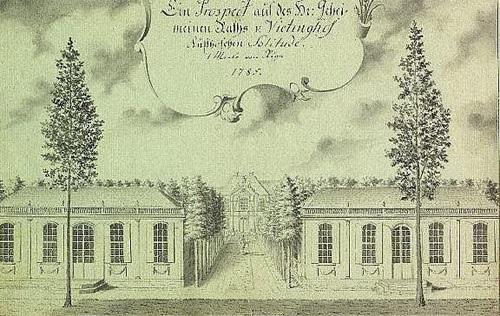 1785 год. Усадьба Золитуде глазами Йоханна Броце