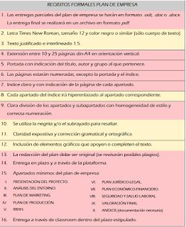 REQUISITOS FORMALES PLAN DE EMPRESA