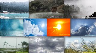 Cuaca - Weather