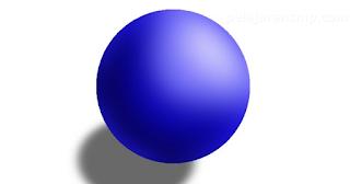 teori model atom dalton