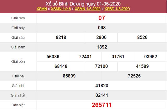 Xsbd 8 5 Sxbd 8 5 Kết Quả Xổ Số Binh Dương Ngay 8 Thang 5 Năm 2020 Thứ 6