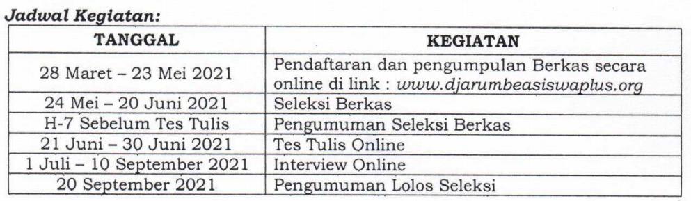 Jadwal pendaftaran dan seleksi Beasiswa Djarum Tahun 2021 (Djarum Beasiswa Plus Tahun 2021)