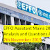 EPFO Assistant Mains 2019 Exam Analysis and Questions Asked: 7th November 2019