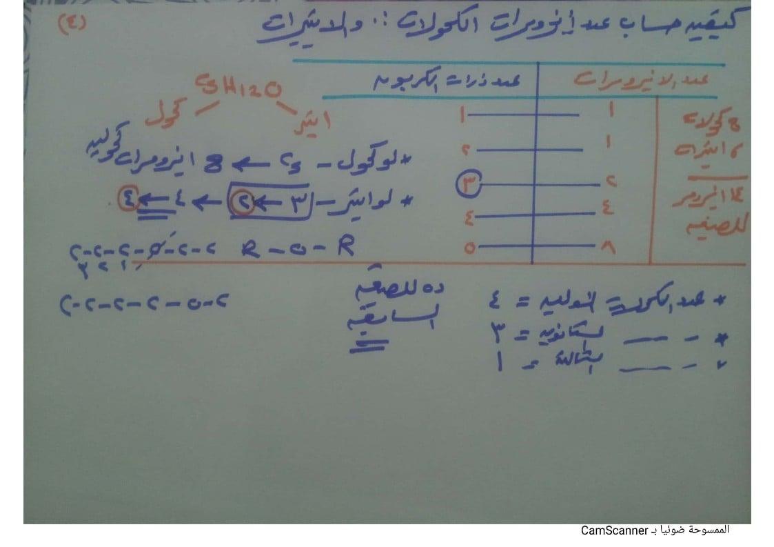 مراجعة الكيمياء العضوية | كيفية حساب الايزومرات 4
