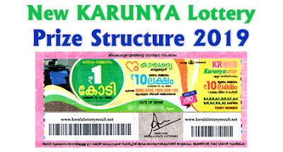 Karunya Lottery Prize Structure 2019