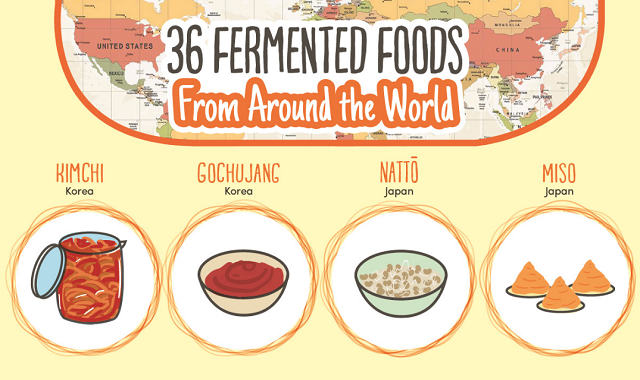 36 Fermented Foods From Around the World