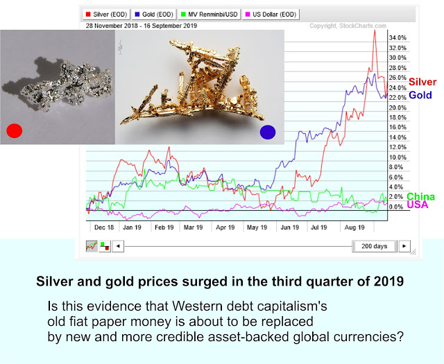 https://stockcharts.com/freecharts/perf.php?$SILVER,$GOLD,CNY,$USD