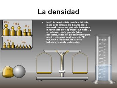 http://concurso.cnice.mec.es/cnice2005/93_iniciacion_interactiva_materia/curso/materiales/propiedad