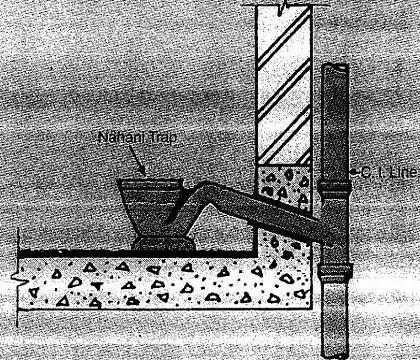 typical nani trap joint