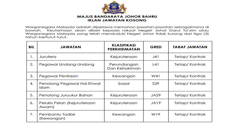 Kekosongan Terkini di Majlis Bandaraya Johor Bahru (MBJB)