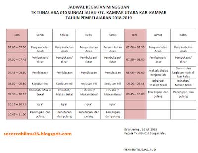 Setelah di postingan sebelumnya kita membahas tentang  Contoh Format Jadwal Harian dan Mingguan Lembaga PAUD