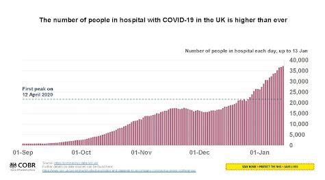 150121 People hospitalised UK briefing