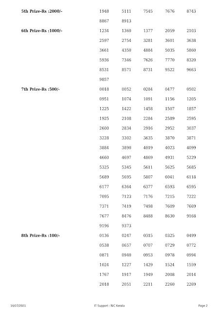 akshaya-kerala-lottery-result-ak-497-today-12-05-2021-keralalotteriesresults.in_page-0002