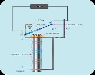 relay elektromekanik