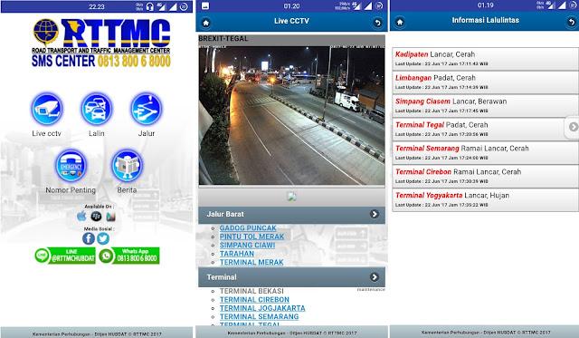 CCTV Mudik Lebaran